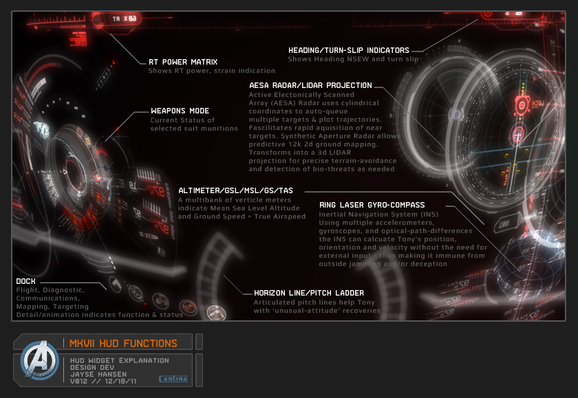 IronMan_Mark_7_HUD_functionLayout_jayse_hansen_2
